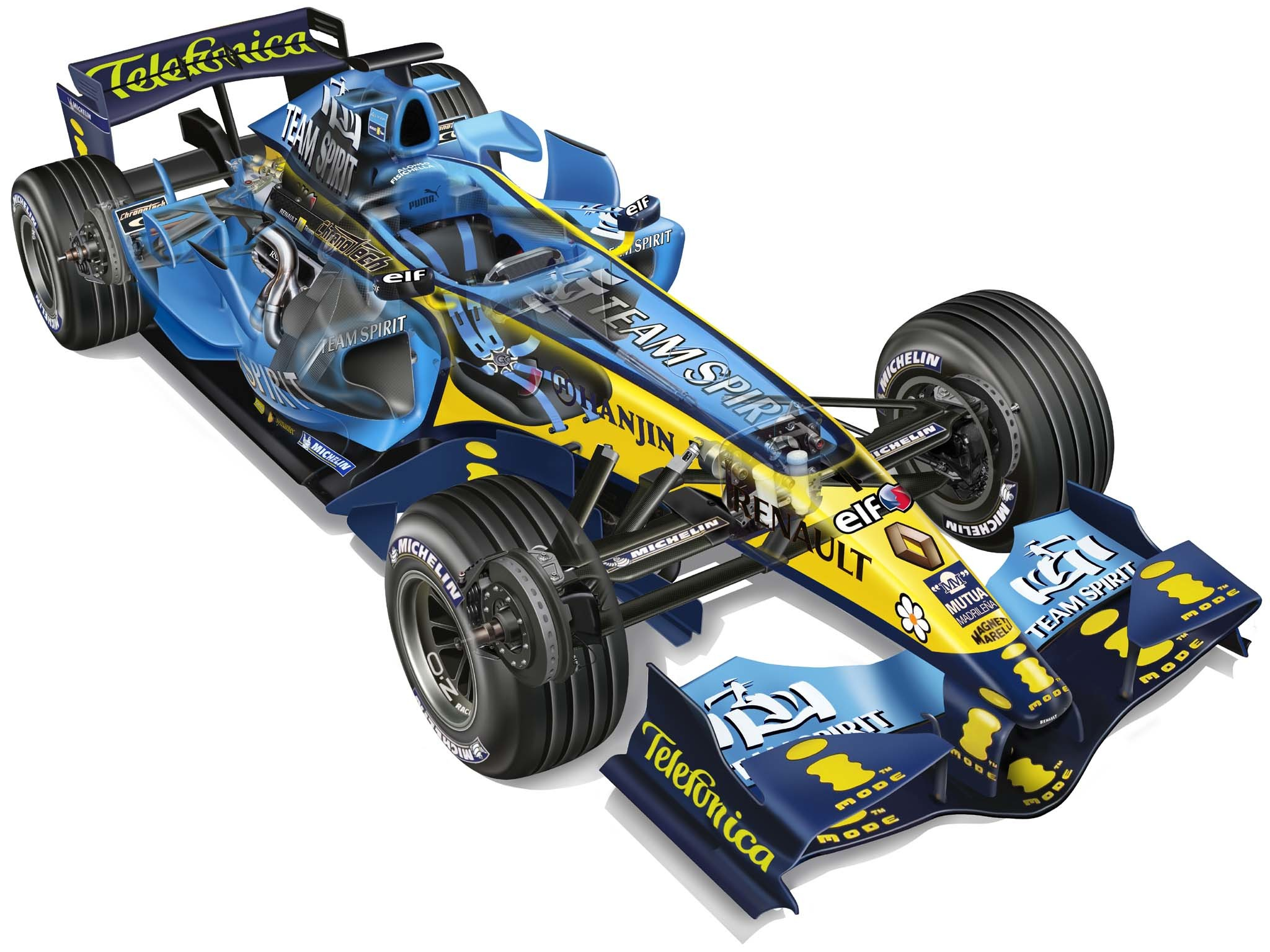 cars formula-one Renault Car HD Wallpaper