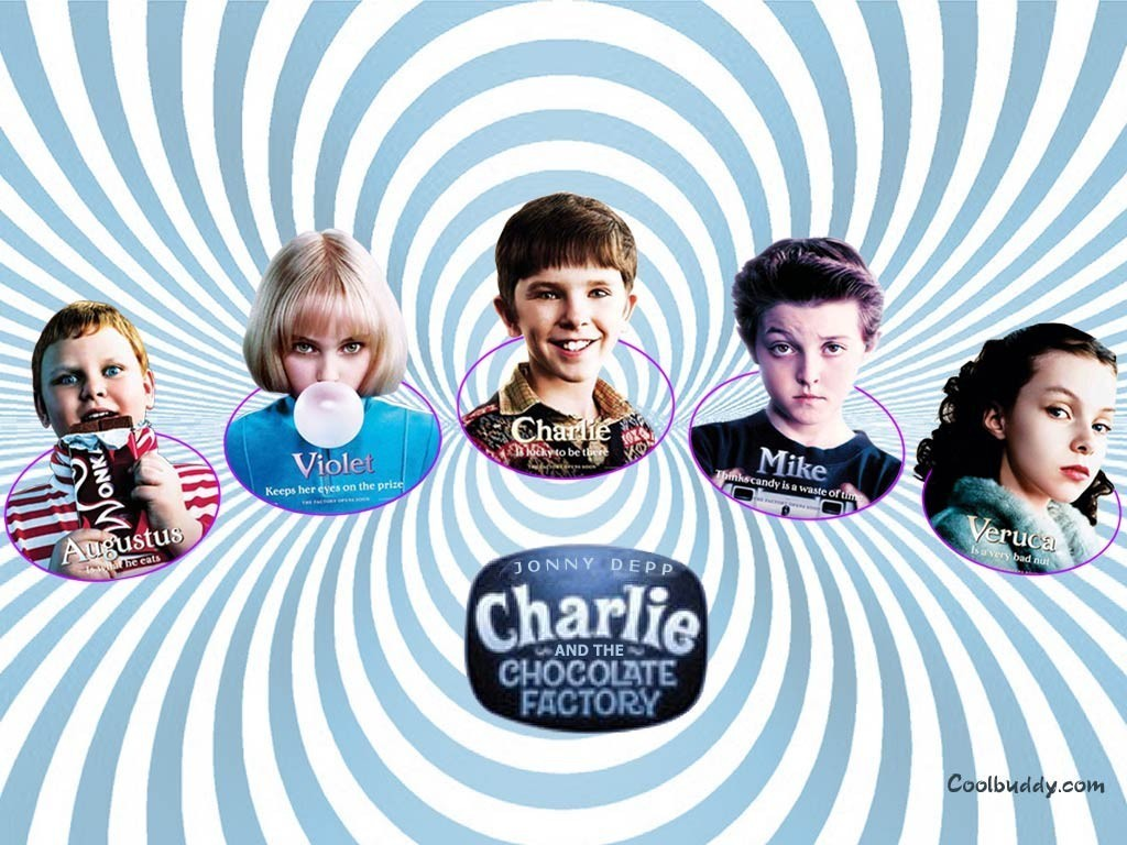 charlie and The chocolate HD Wallpaper