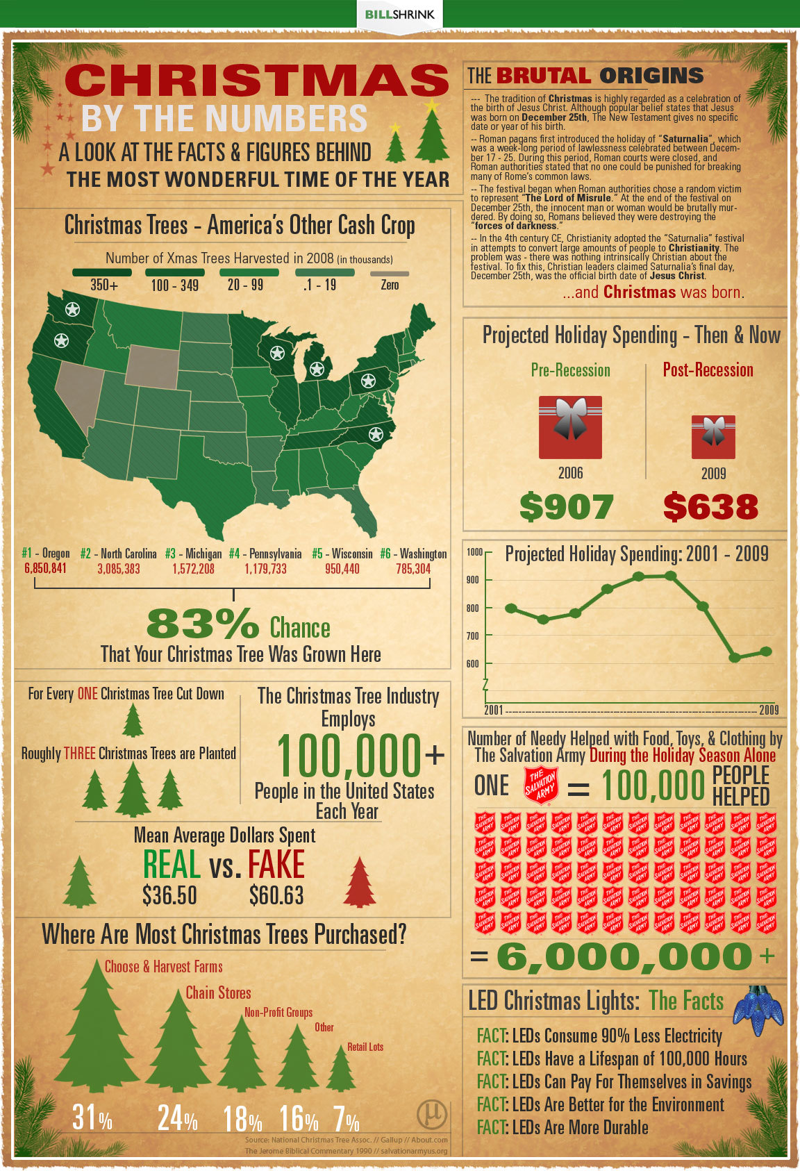 Christmas infographics statistics HD Wallpaper