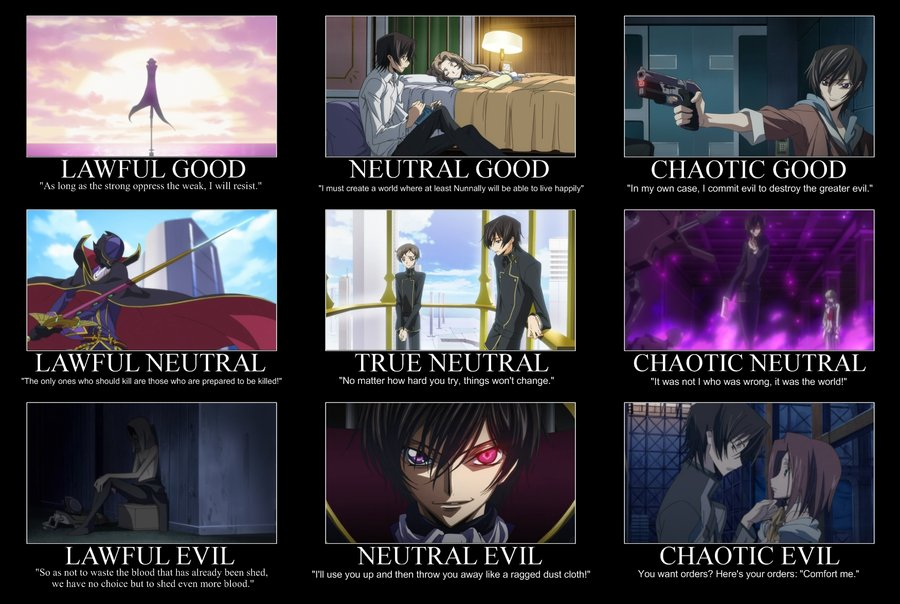 code geass alignment lamperouge HD Wallpaper