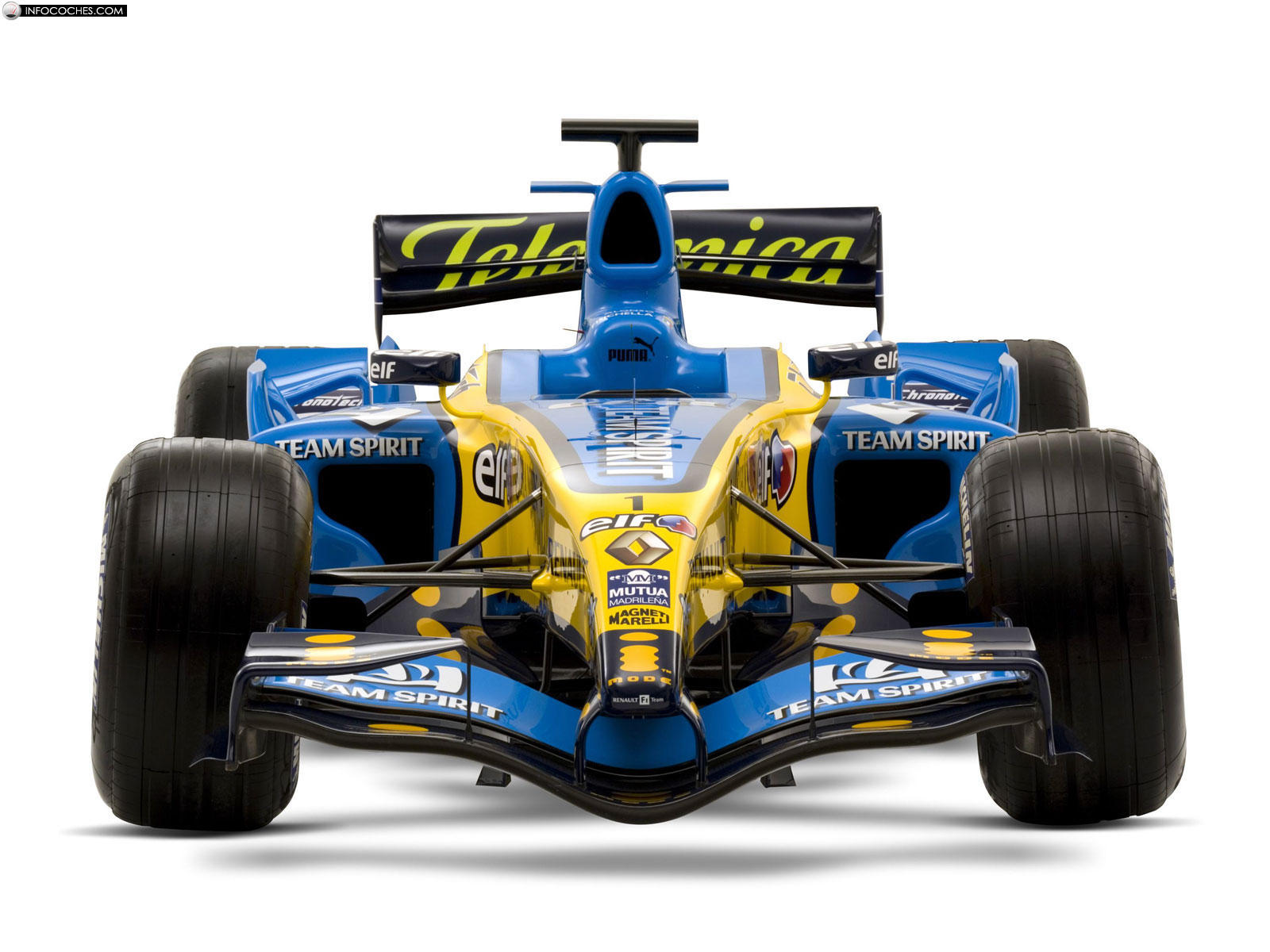 formula one Renault Car HD Wallpaper