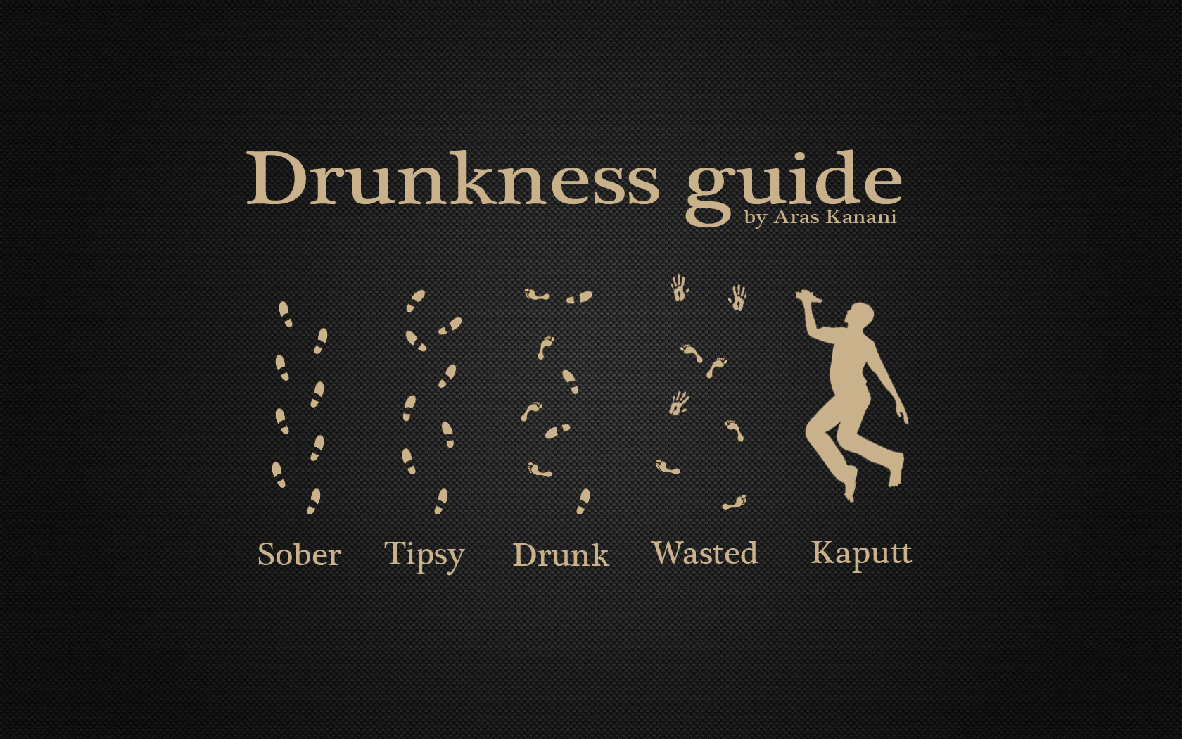 guides alcohol funny info HD Wallpaper