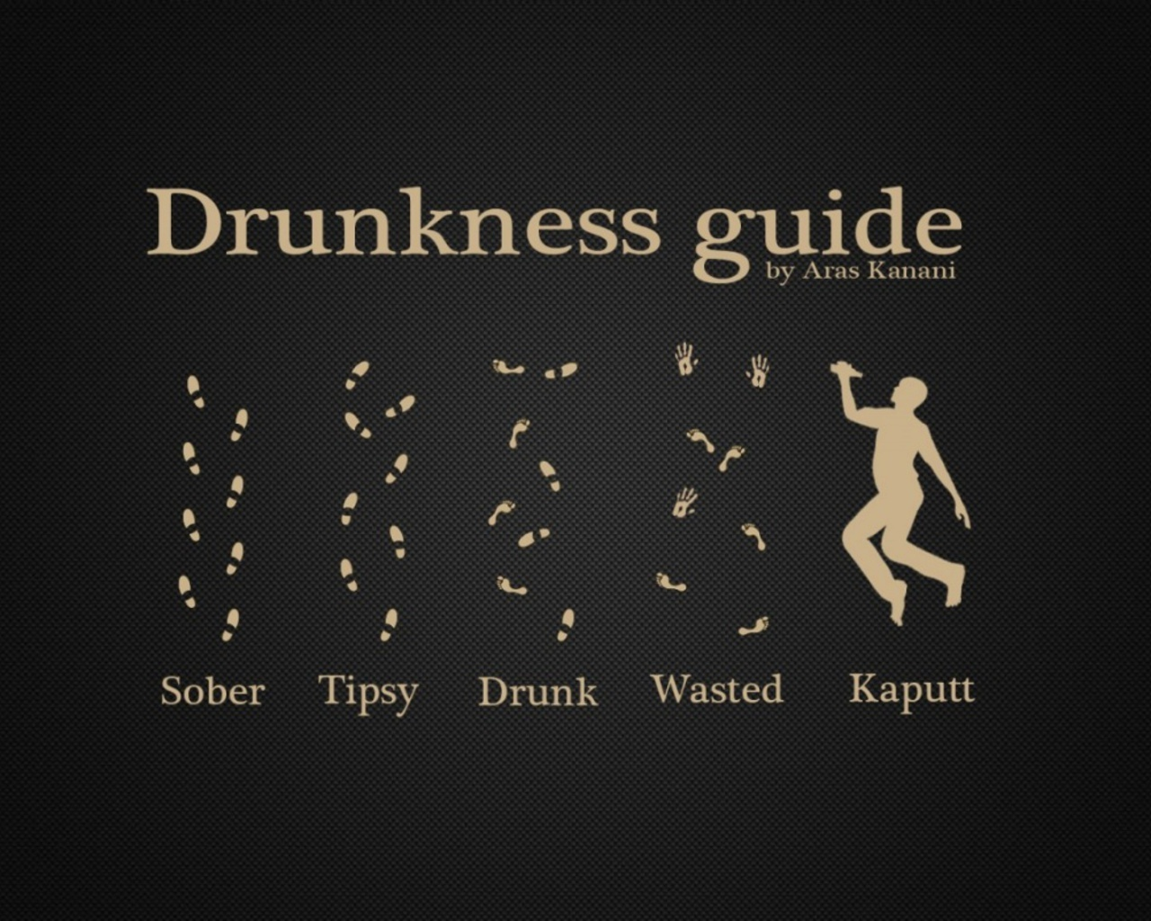 guides Drunkness drunk HD Wallpaper