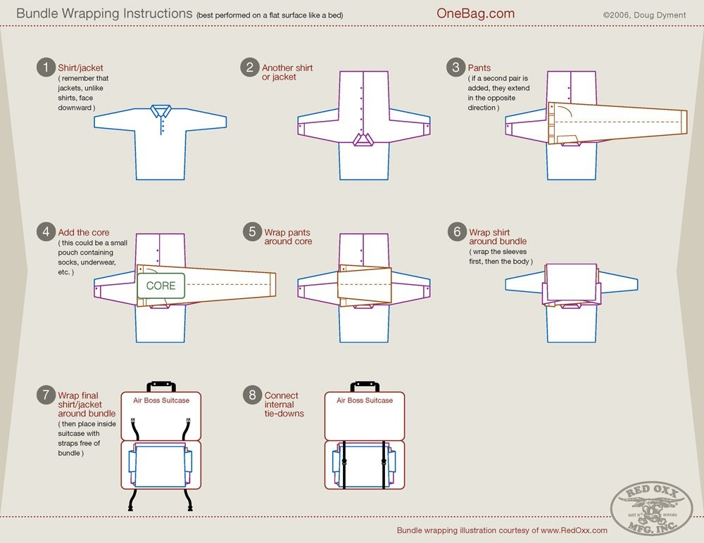 guides infographics charts Clothing HD Wallpaper