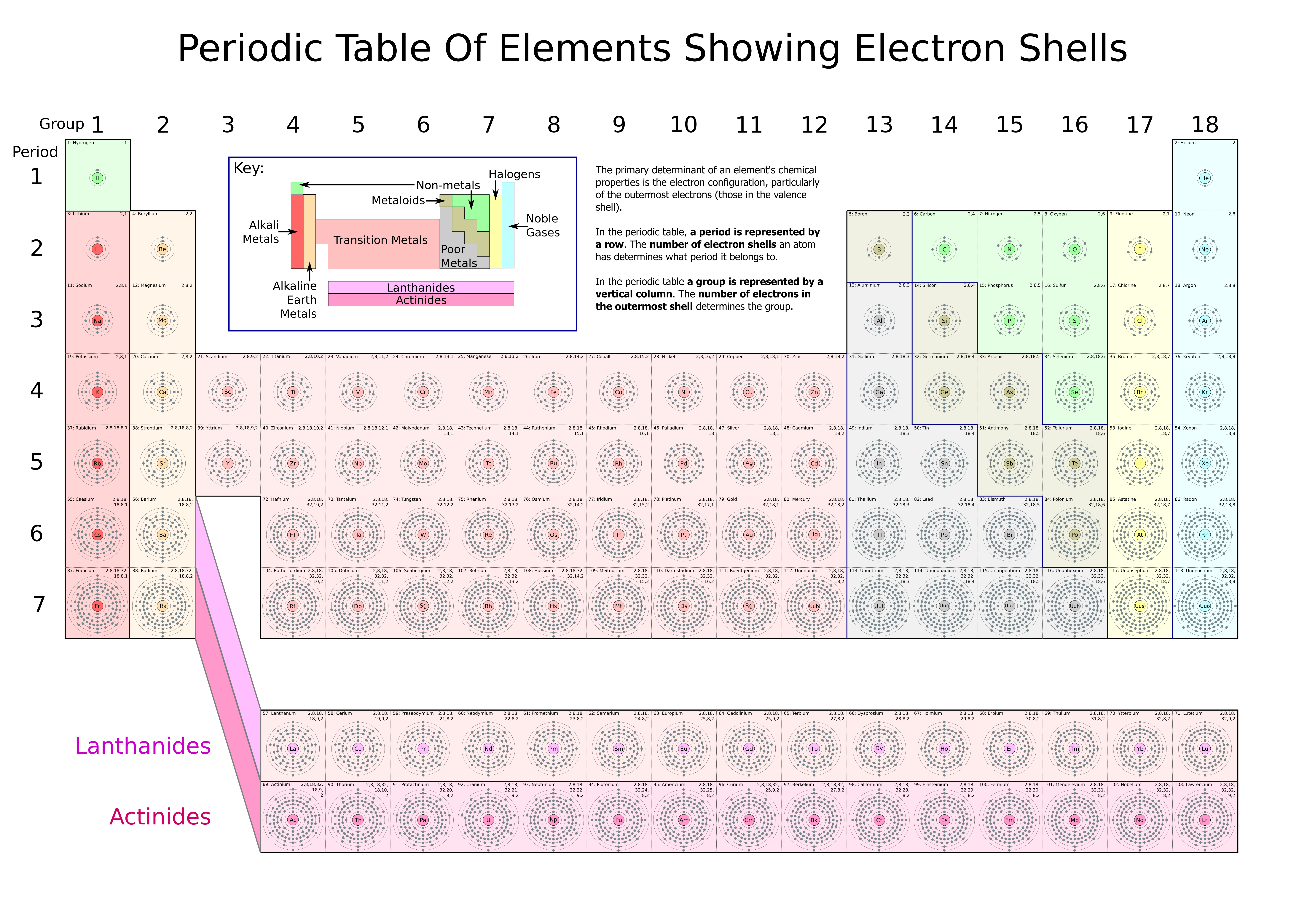 14 periodic table image collections periodic table images 14 periodic table choice image periodic table images 14 periodic table images periodic table images news gamestrikefo Images