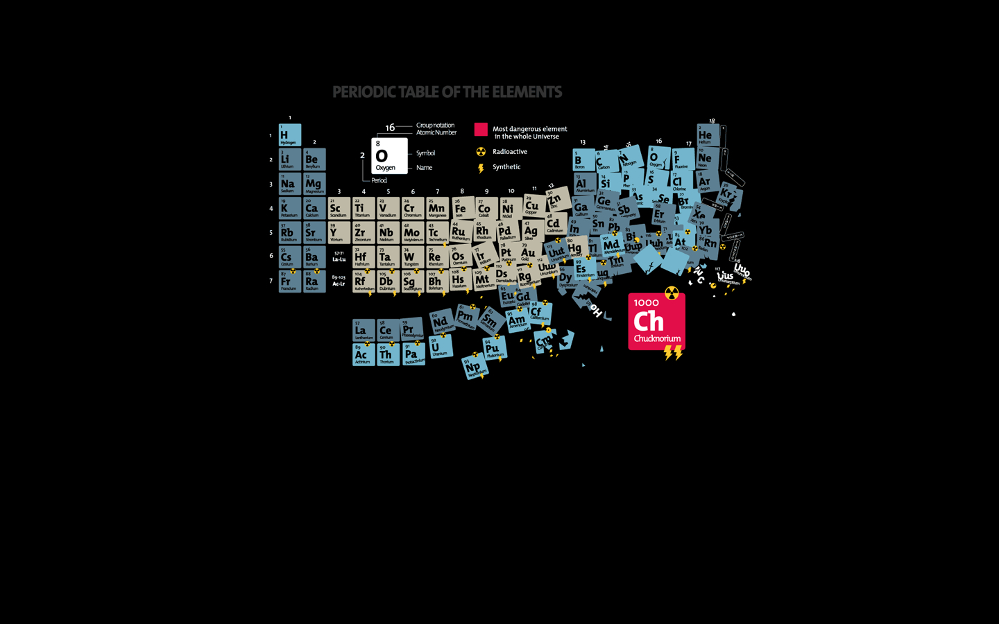 periodic table Chuck Norris HD Wallpaper