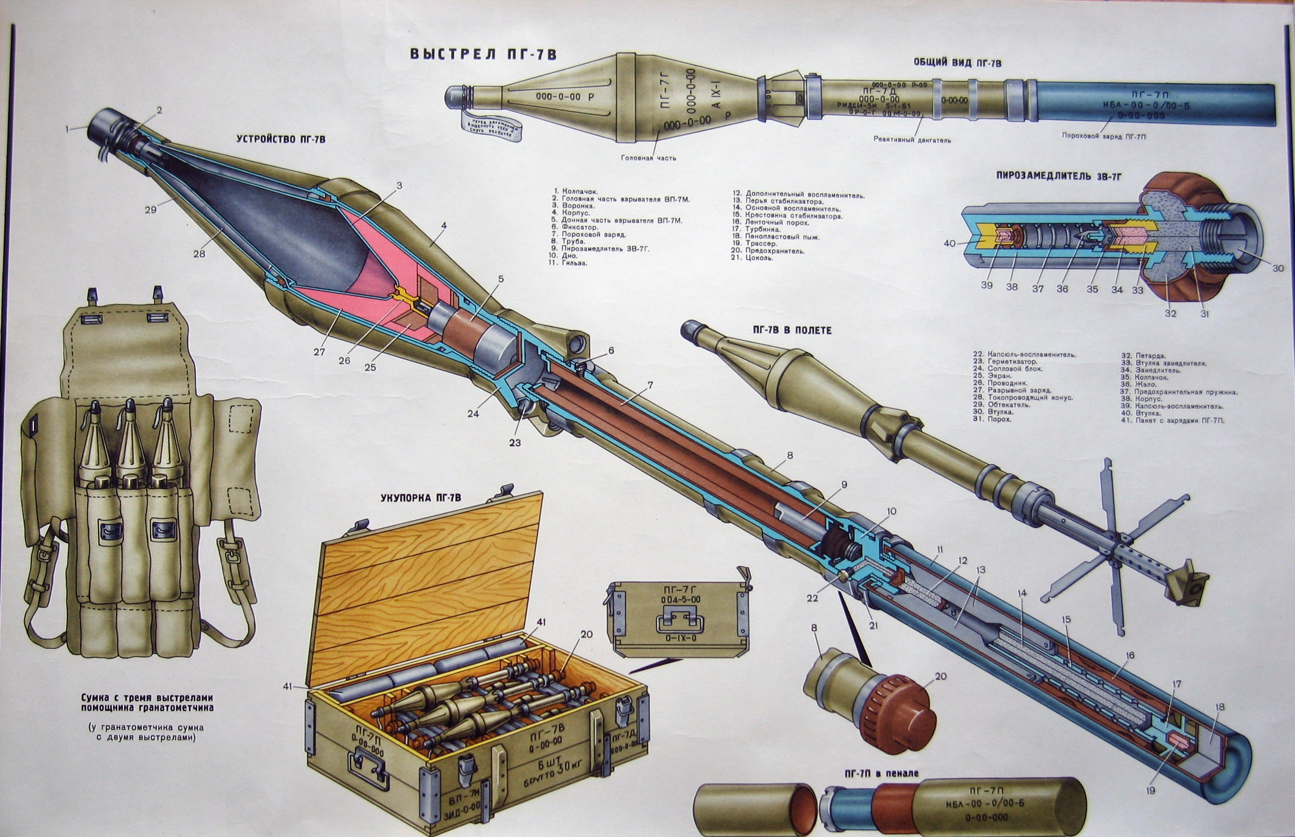 Russia weapons USSR RGP HD Wallpaper