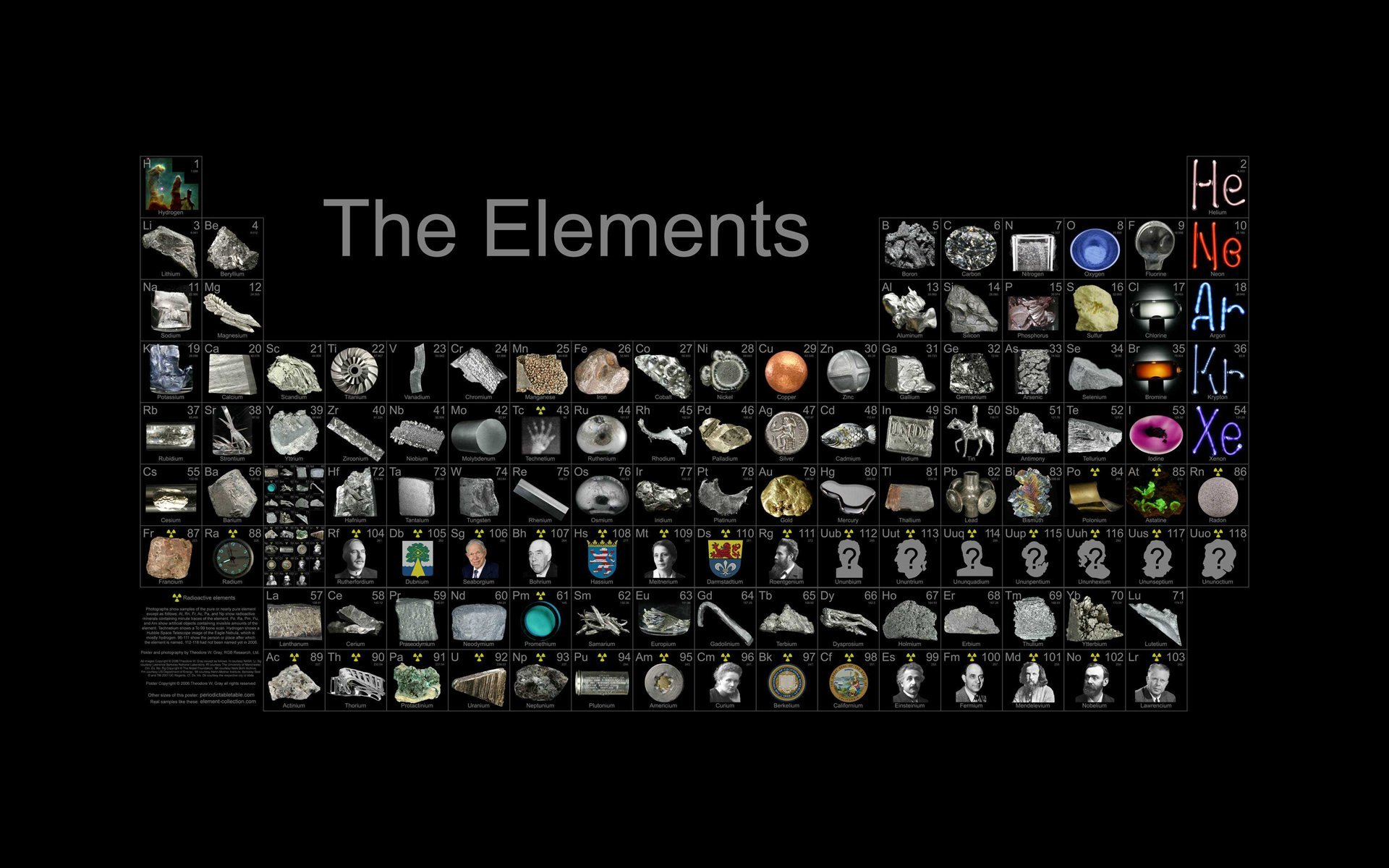 Science elements Periodic Table