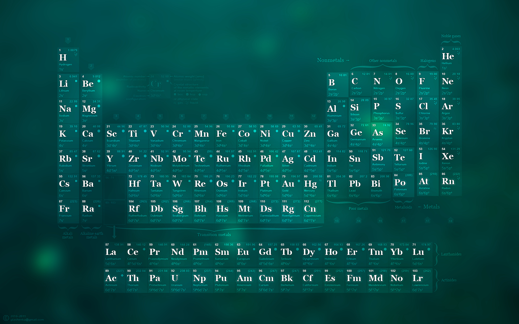 Science elements periodic table HD Wallpaper