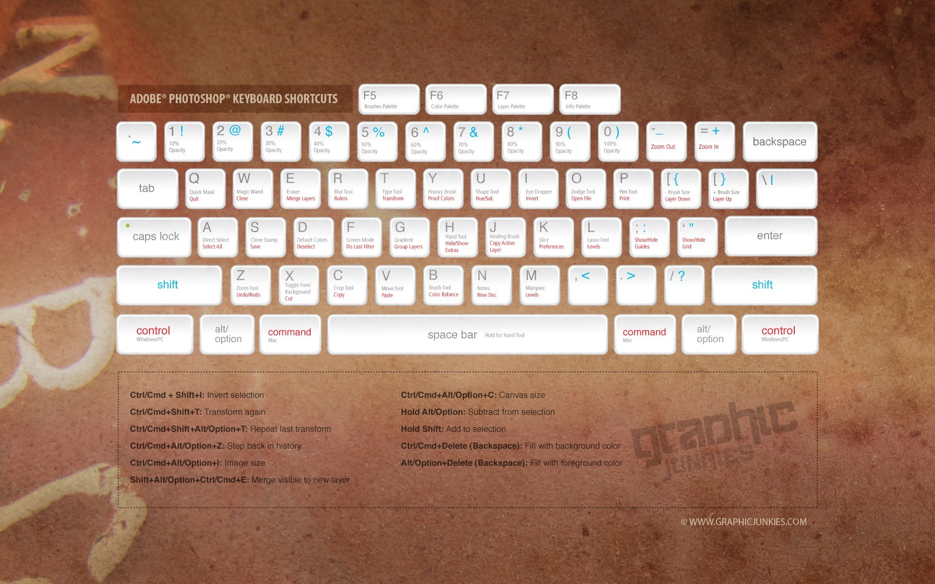 shortcuts Photo manipulation hotkeys