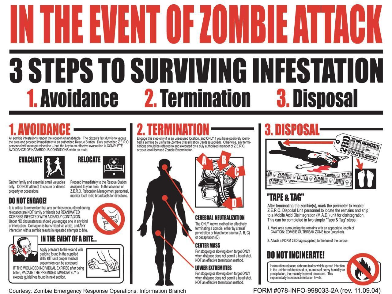 zombies guides infographics HD Wallpaper